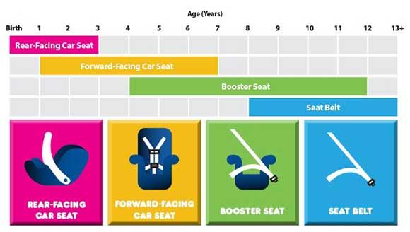 04 convertible-car-seat